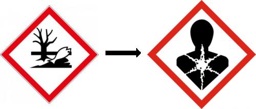 Module 3 : De l'écotoxicologie à la toxicologie